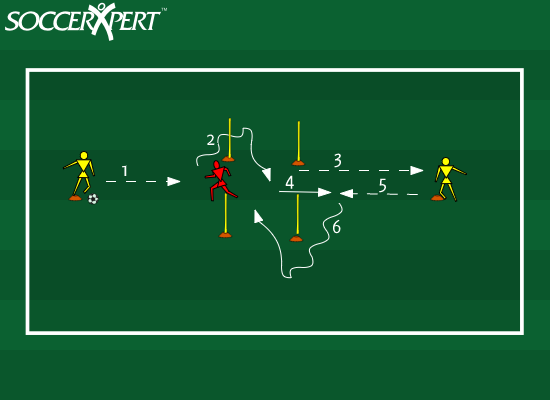 Soccer Drill Diagram: Hot-Box Passing and Receiving Drill