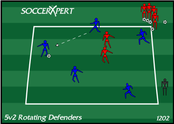 Soccer Drill Diagram: 5v2 Rotating Defenders