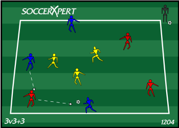 Soccer Drill Diagram: 3v3 Plus 3