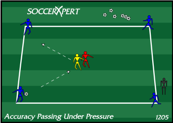 Soccer Drill Diagram: Accuracy Passing Under Pressure