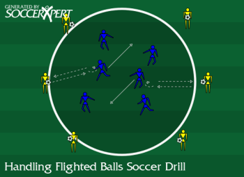 Soccer Drill Diagram: Handling Flighted Balls