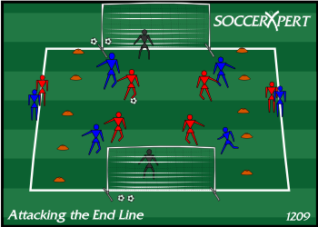 Soccer Drill Diagram: Attacking the End Line Crossing Game