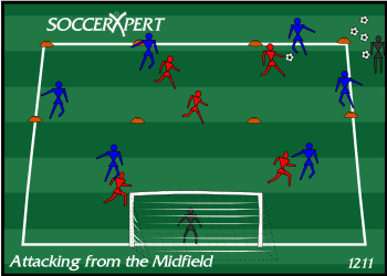 Soccer Drill Diagram: Attacking from the Midfield