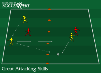 Soccer Drill Diagram: Great Attacking Skills