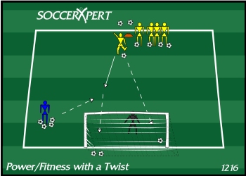 Soccer Drill Diagram: Power/Finness with a Twist
