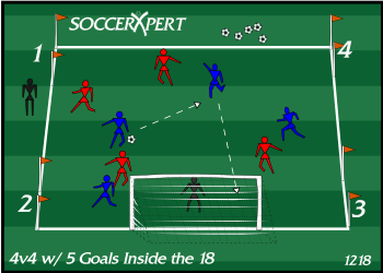 Soccer Drill Diagram: 4V4 With 5 Goals Inside The 18