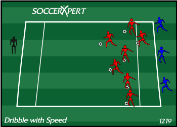 Soccer Drill Diagram: Dribble with Speed