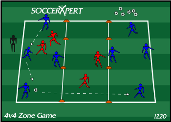 Soccer Drill Diagram: 4v4 Zone Game