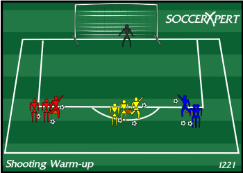 Soccer Drill Diagram: Shooting Warmup