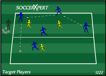 Soccer Drill Diagram: Target Players