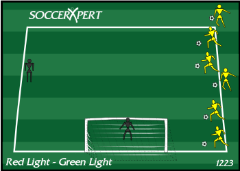 Soccer Drill Diagram: Red Light, Green Light