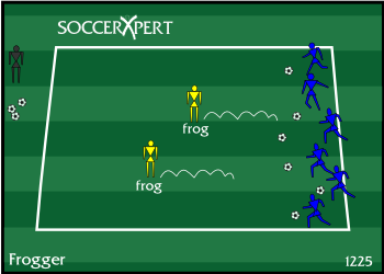 Soccer Drill Diagram: Frogger - Youth Dribbling Drill
