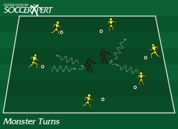 Soccer Drill Diagram: Monster Turns