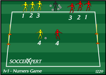 Soccer Drill Diagram: The Numbers Game
