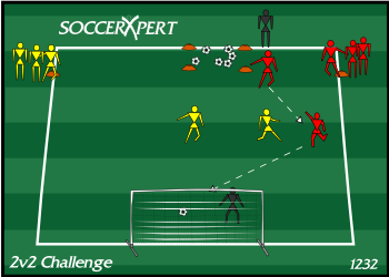 2v2 Challenge, Building the Attack