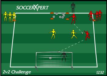 Soccer Drill Diagram: 2v2 Challenge