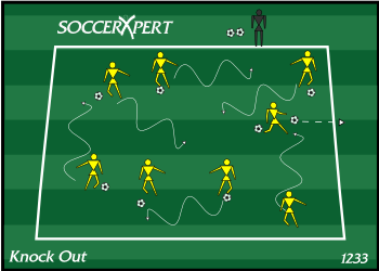 Soccer Drill Diagram: Knock Out