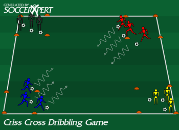 Soccer Drill Diagram: Criss-Cross Dribbling Game