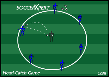 Soccer Drill Diagram: Head/Catch Game