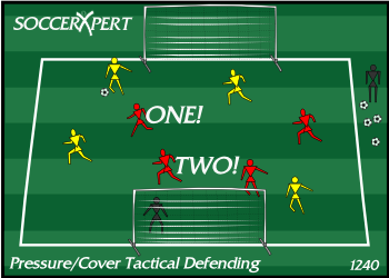 Soccer Drill Diagram: Pressure/Cover Tactical Defending Soccer Game