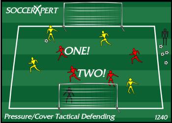 2004 f150 front end diagram split end diagram tactical defending soccer game pressure cover balance