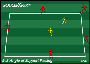 Soccer Drill Diagram: 5v2 Angle of Support Passing Drill
