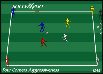 Soccer Drill Diagram: Four Corners Aggressiveness and Fitness Drill