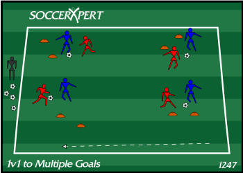 Soccer Drill Diagram: 1v1 to Multiple Goals (Dribbling)