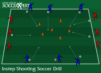 Soccer Drill Diagram: Instep Shooting Drill
