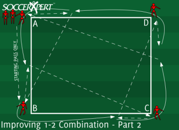 Soccer Drill Diagram: Combination Play - Improving 1-2 Combinations Part II