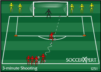 Soccer Drill Diagram: 3-Minute Shooting Drill