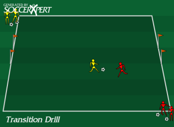 Soccer Drill Diagram: Transition Drill