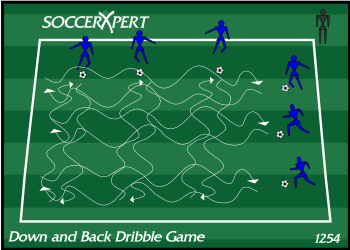 Soccer Drill Diagram: Down and Back Dribbling Game