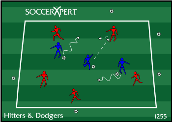 Soccer Drill Diagram: HItters and Dodgers