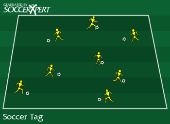 Soccer Drill Diagram: Soccer Tag Dribbling Game