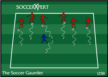 Soccer Drill Diagram: The Soccer Gauntlet
