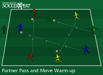 Soccer Drill Diagram: Partner Pass and Move Soccer Warm-up