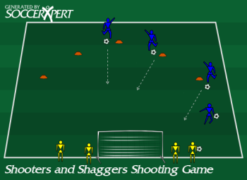 Soccer Drill Diagram: Shooters and Shaggers Soccer Shooting Game