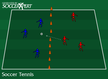 Soccer Drill Diagram: Soccer Tennis