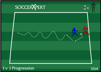 Soccer Drill Diagram: 1 on 1 (1v1) Soccer Progression