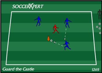 Soccer Drill Diagram: Guard the Castle