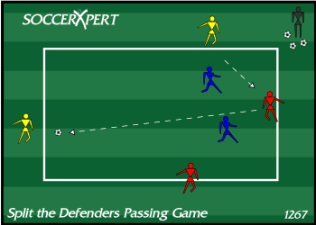 Soccer Drill Diagram: Split the Defenders Passing Game