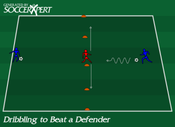 Soccer Drill Diagram: Dribbling to Beat a Defender