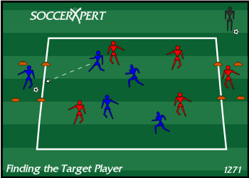 Soccer Drill Diagram: Finding the Target Player