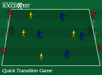 Quick Transition Game Soccer Support and Transition