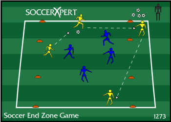 Soccer End Zone Game Attacking Soccer Drill
