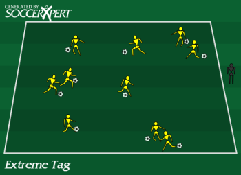 Soccer Drill Diagram: Extreme Tag Soccer Game
