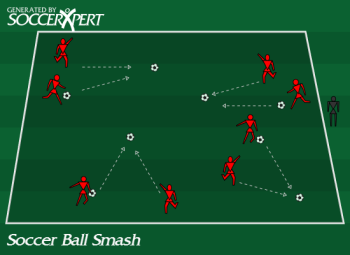 Soccer Drill Diagram: Soccer Ball Smash