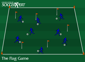 Soccer Drill Diagram: The Flag Game - Dribbling in Tight Spaces