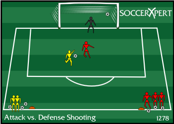 Soccer Drill Diagram: Attack vs. Defence Shooting and Defending Drill